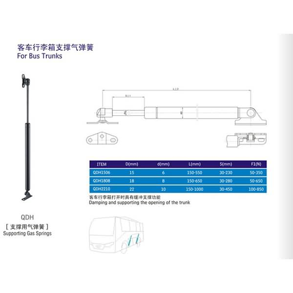 Damping&Supportng Gas Springs3
